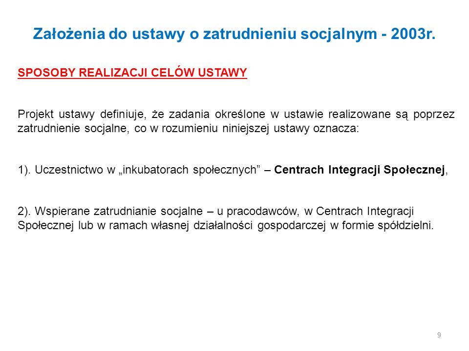 Założenia do ustawy o zatrudnieniu socjalnym - 2003r. SPOSOBY REALIZACJI CELÓW USTAWY Projekt ustawy definiuje, że zadania określone w ustawie realizo