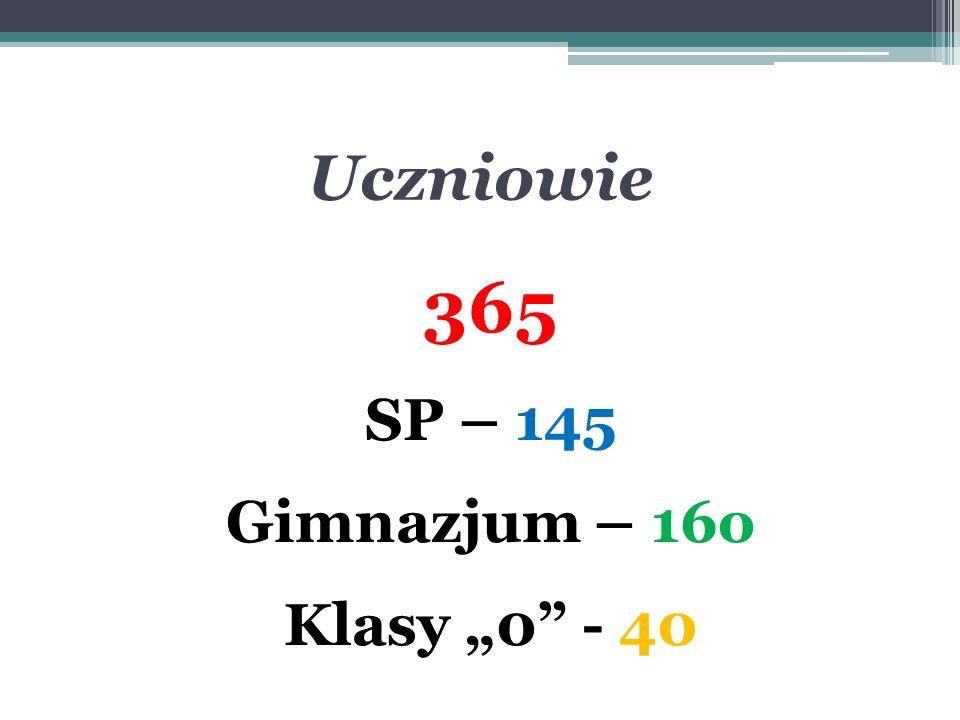 """Uczniowie 365 SP – 145 Gimnazjum – 16o Klasy """"0"""" - 40"""