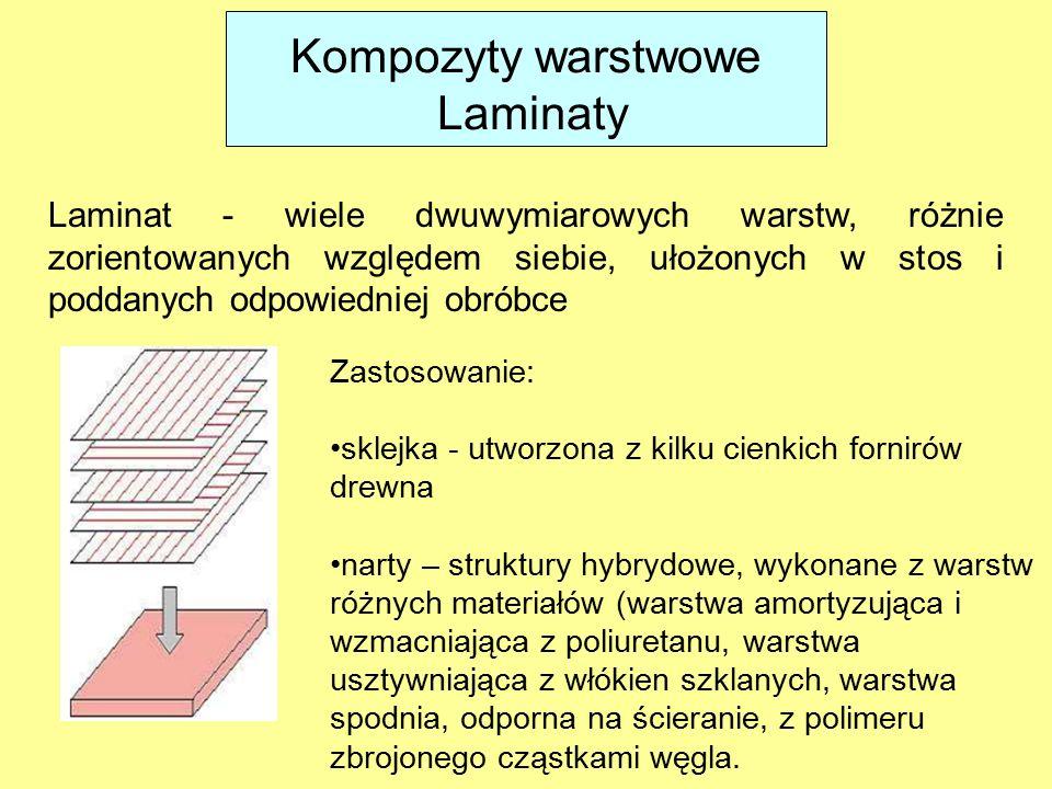Kompozyty warstwowe Laminaty Laminat - wiele dwuwymiarowych warstw, różnie zorientowanych względem siebie, ułożonych w stos i poddanych odpowiedniej o