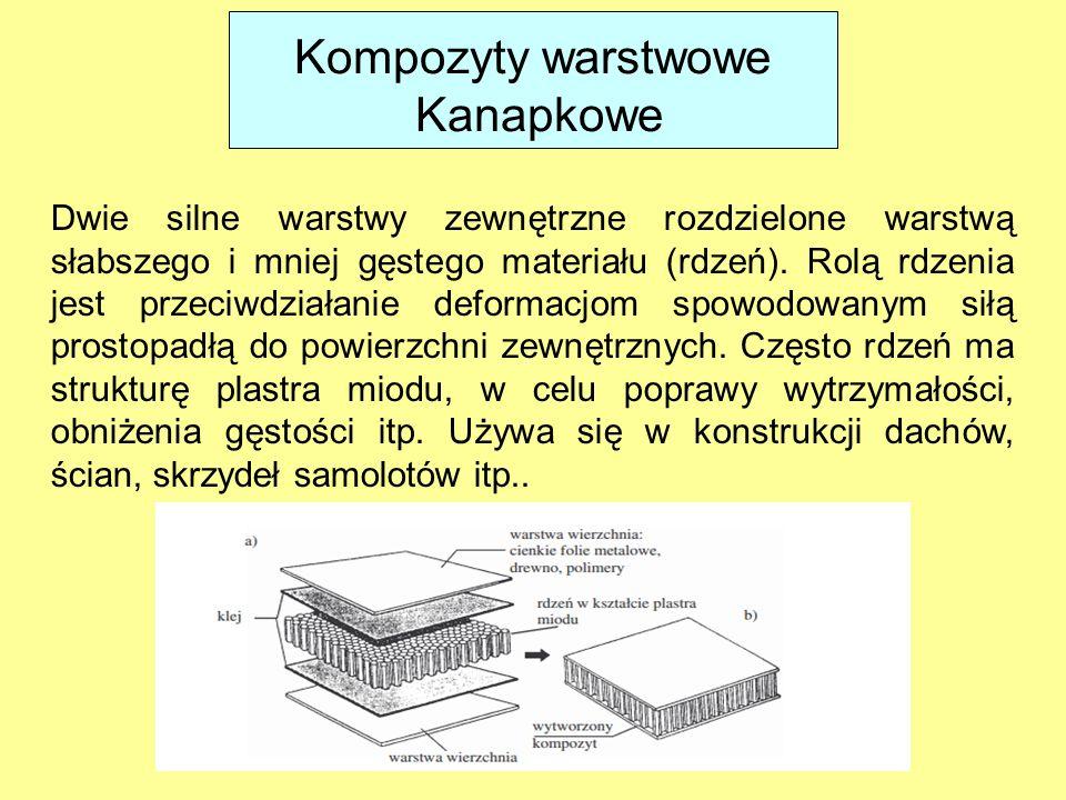 Kompozyty warstwowe Kanapkowe Dwie silne warstwy zewnętrzne rozdzielone warstwą słabszego i mniej gęstego materiału (rdzeń). Rolą rdzenia jest przeciw