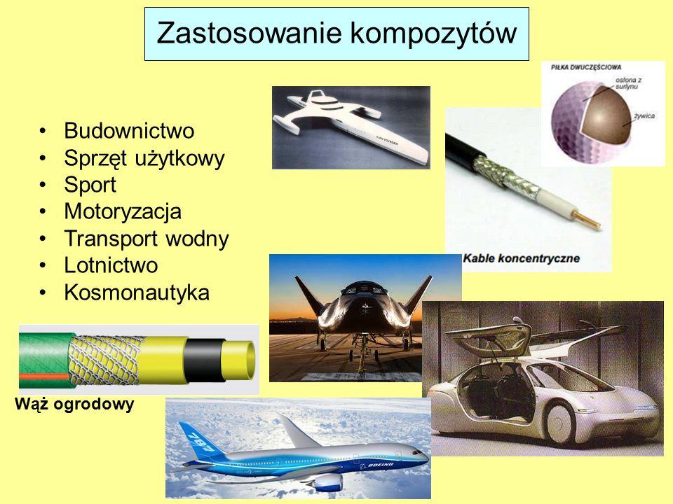 Zastosowanie kompozytów Budownictwo Sprzęt użytkowy Sport Motoryzacja Transport wodny Lotnictwo Kosmonautyka Wąż ogrodowy