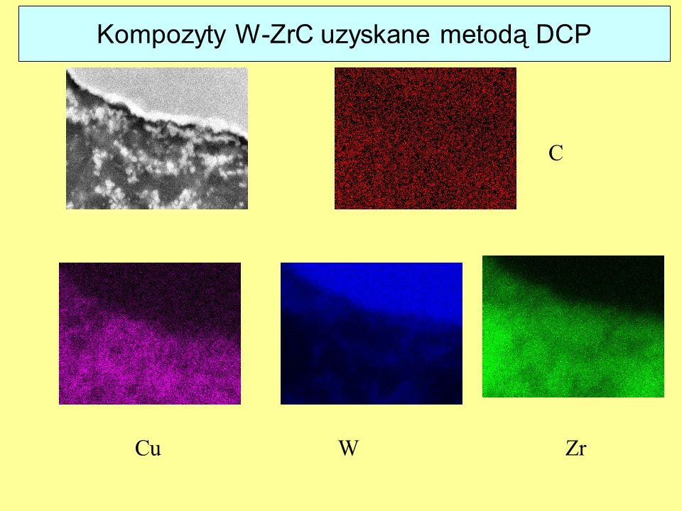 C CuWZr Kompozyty W-ZrC uzyskane metodą DCP