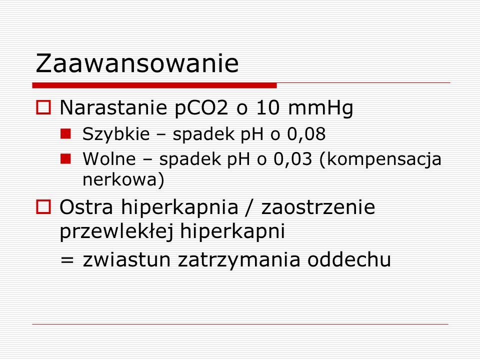 Zaawansowanie  Narastanie pCO2 o 10 mmHg Szybkie – spadek pH o 0,08 Wolne – spadek pH o 0,03 (kompensacja nerkowa)  Ostra hiperkapnia / zaostrzenie przewlekłej hiperkapni = zwiastun zatrzymania oddechu
