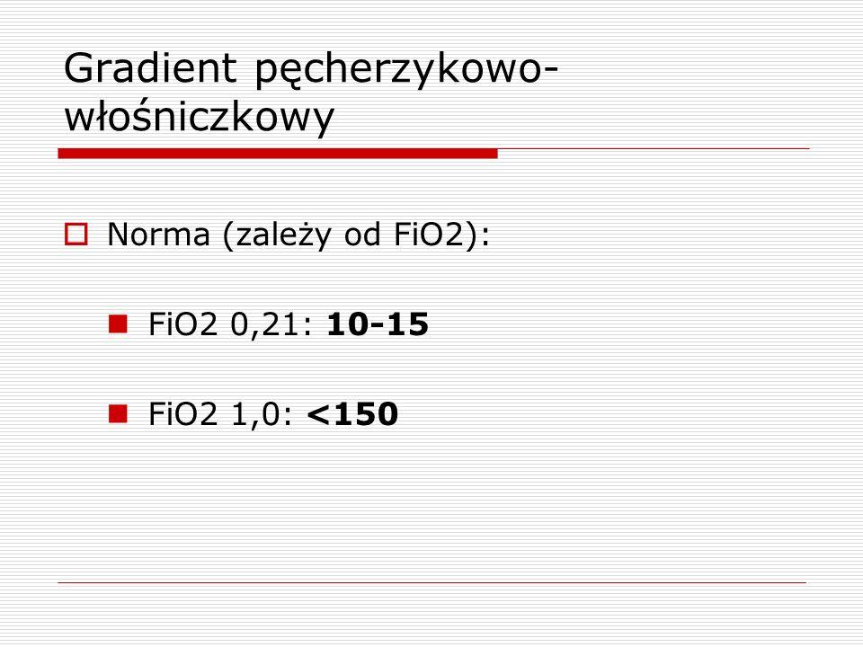 Gradient pęcherzykowo- włośniczkowy  Norma (zależy od FiO2): FiO2 0,21: 10-15 FiO2 1,0: <150