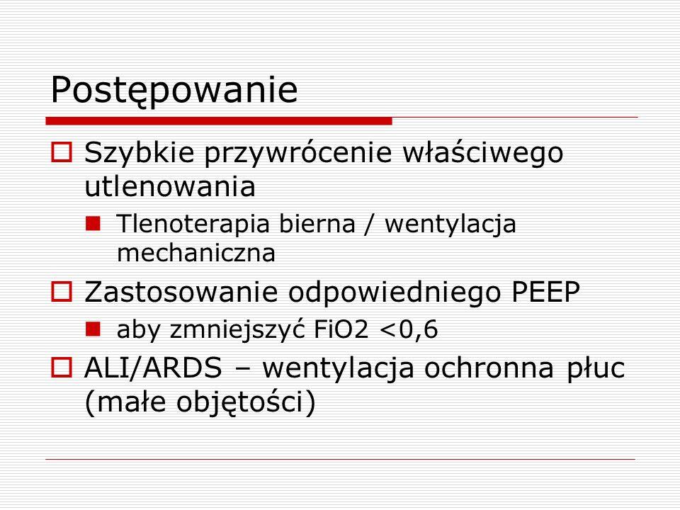 Postępowanie  Szybkie przywrócenie właściwego utlenowania Tlenoterapia bierna / wentylacja mechaniczna  Zastosowanie odpowiedniego PEEP aby zmniejszyć FiO2 <0,6  ALI/ARDS – wentylacja ochronna płuc (małe objętości)