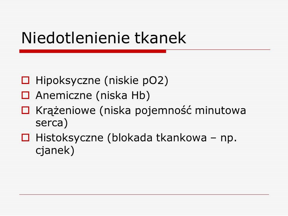 Niedotlenienie tkanek  Hipoksyczne (niskie pO2)  Anemiczne (niska Hb)  Krążeniowe (niska pojemność minutowa serca)  Histoksyczne (blokada tkankowa – np.