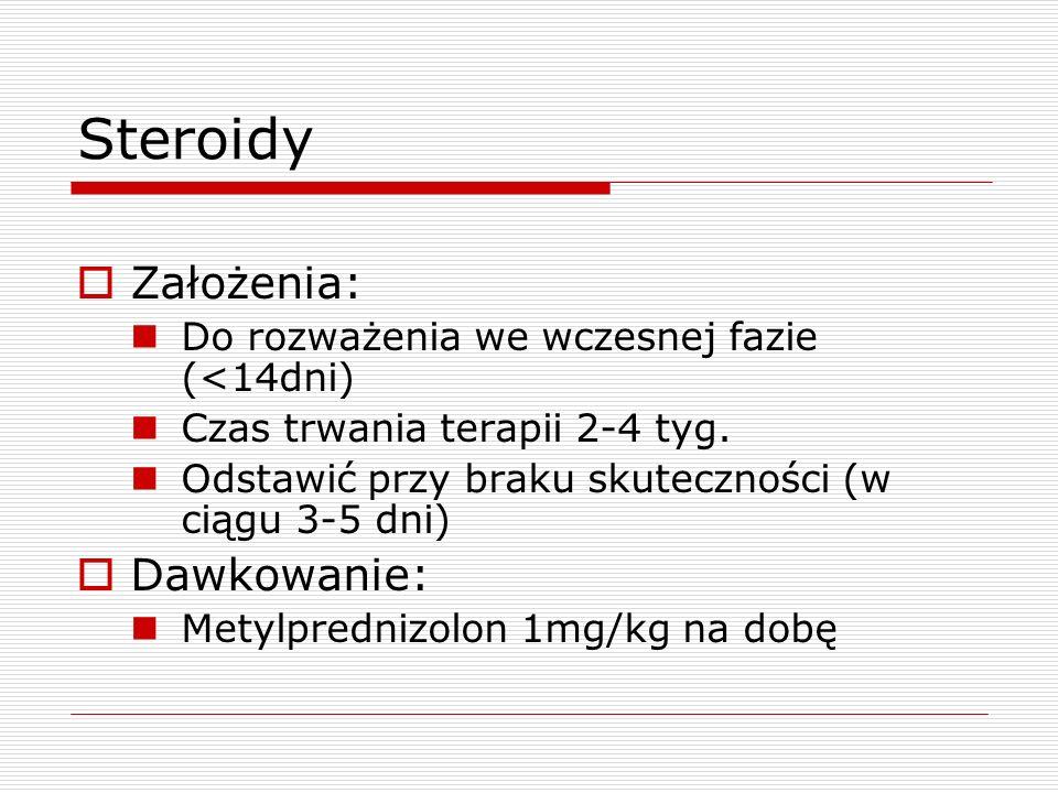 Steroidy  Założenia: Do rozważenia we wczesnej fazie (<14dni) Czas trwania terapii 2-4 tyg.