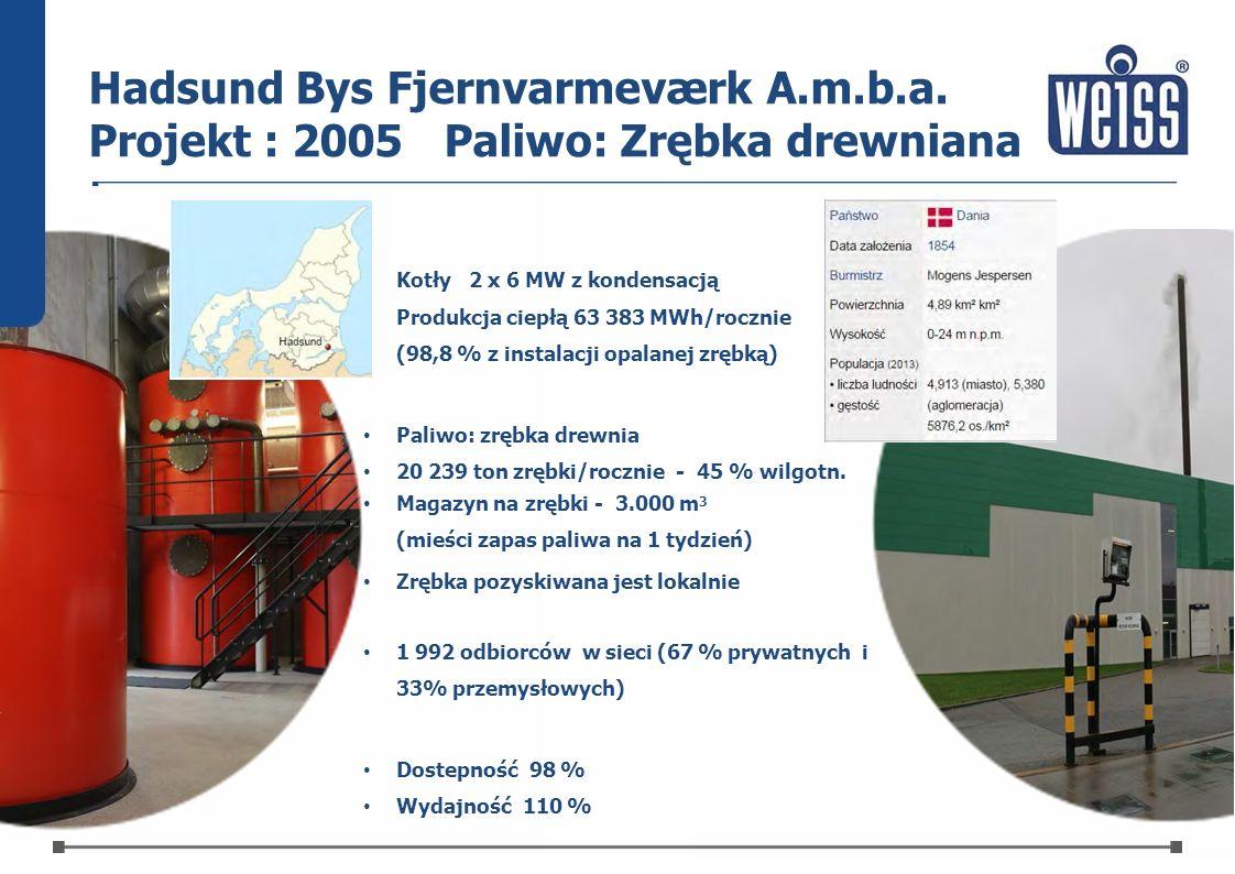 Hadsund Bys Fjernvarmeværk A.m.b.a. Projekt : 2005Paliwo: Zrębka drewniana Kotły2 x 6 MW z kondensacją Produkcja ciepłą 63 383 MWh/rocznie (98,8 % z i