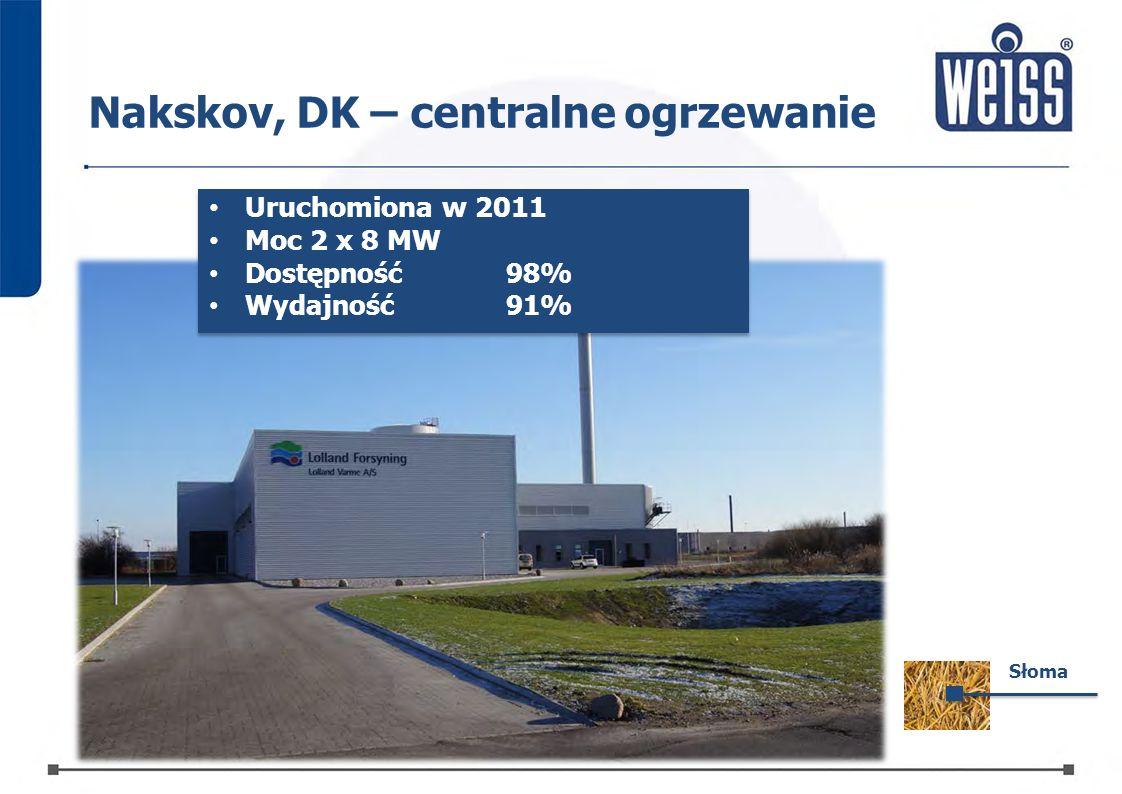 Nakskov, DK – centralne ogrzewanie Uruchomiona w 2011 Moc 2 x 8 MW Dostępność98% Wydajność91% Słoma