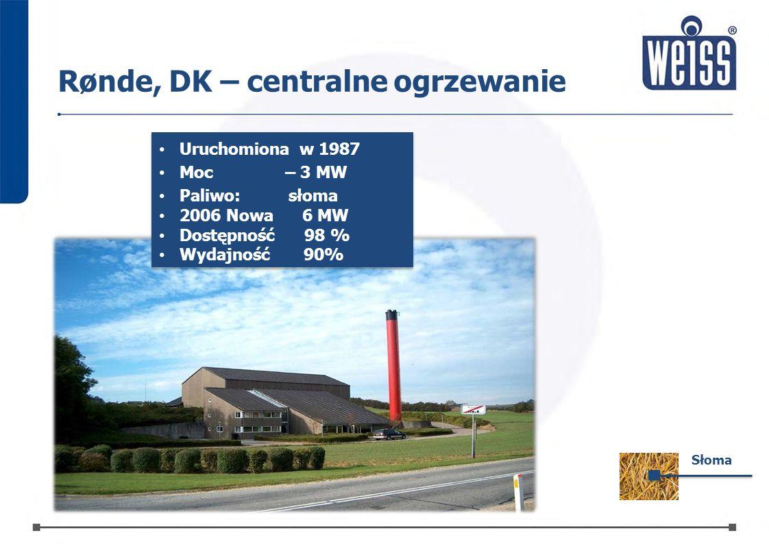 Rønde, DK – centralne ogrzewanie Uruchomionaw 1987 Moc– 3 MW Paliwo:słoma 2006 Nowa6 MW Dostępność98 % Wydajność90% Słoma