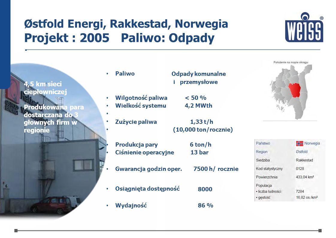 Østfold Energi, Rakkestad, Norwegia Projekt : 2005Paliwo: Odpady Paliwo Odpady komunalne iprzemysłowe Wilgotność paliwa Wielkość systemu < 50 % 4,2 MW