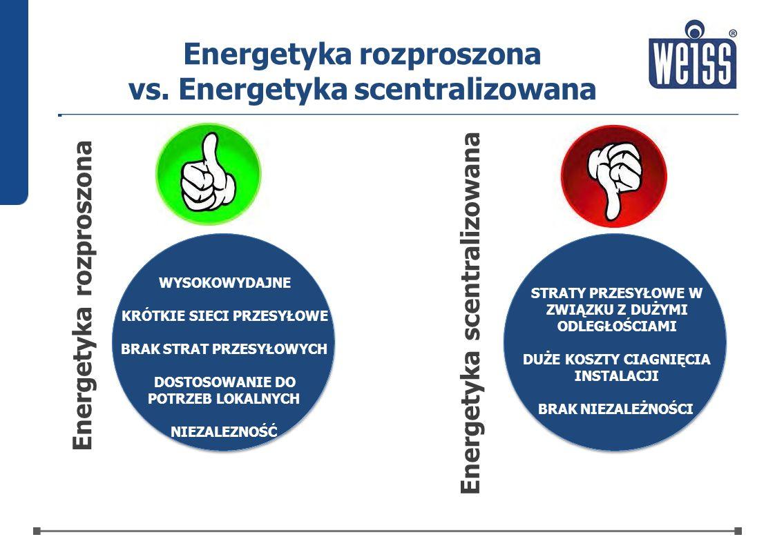 Energetyka rozproszona vs. Energetyka scentralizowana WYSOKOWYDAJNE KRÓTKIE SIECI PRZESYŁOWE BRAK STRAT PRZESYŁOWYCH DOSTOSOWANIE DO POTRZEB LOKALNYCH