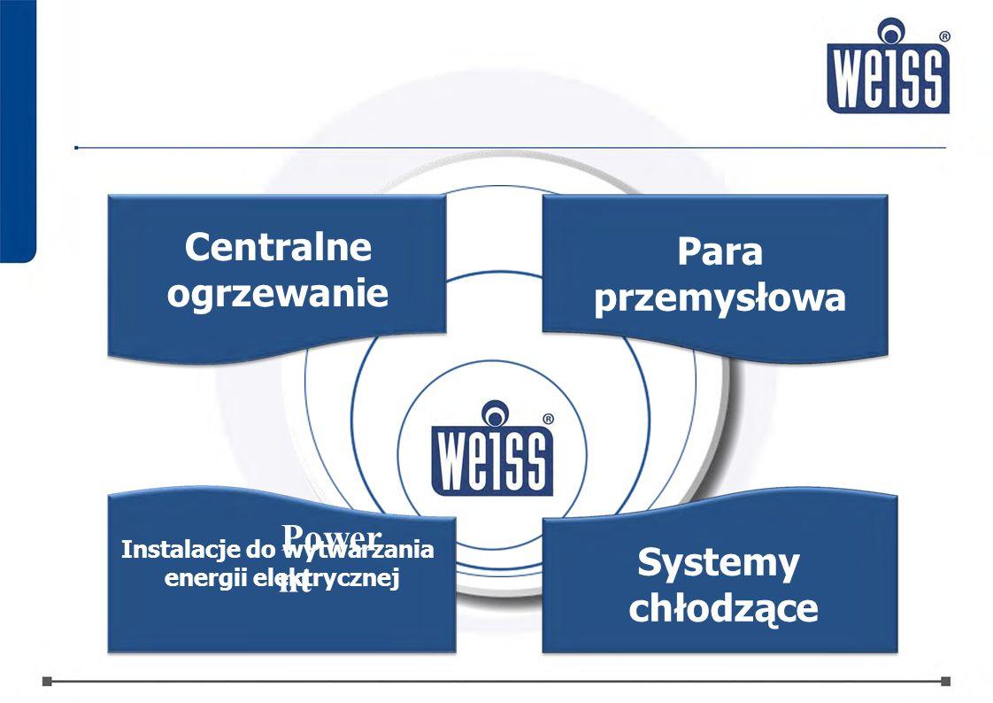 Centralne ogrzewanie Instalacje do P w o yt w wa e r r zania energii ele n k t trycznej Para przemysłowa Systemy chłodzące
