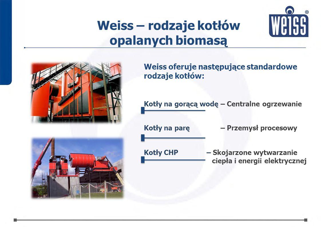 Weiss – rodzaje kotłów opalanych biomasą Weiss oferuje następujące standardowe rodzaje kotłów: Kotły na gorącą wodę – Centralne ogrzewanie Kotły na pa