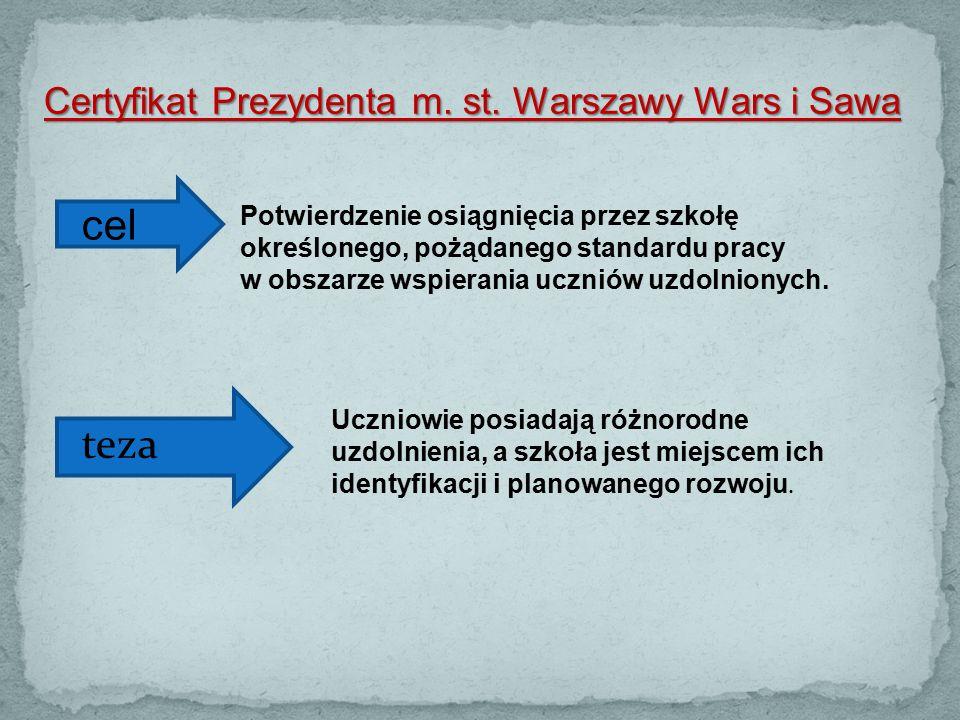 Certyfikat Prezydenta m. st. Warszawy Wars i Sawa Potwierdzenie osiągnięcia przez szkołę określonego, pożądanego standardu pracy w obszarze wspierania