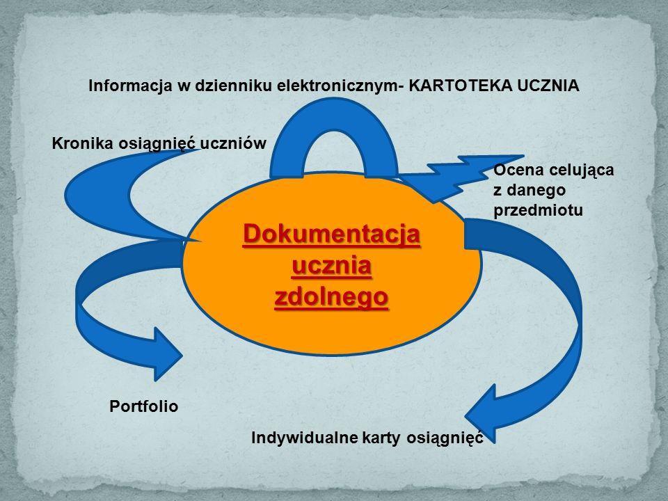 Dokumentacja ucznia zdolnego Informacja w dzienniku elektronicznym- KARTOTEKA UCZNIA Portfolio Indywidualne karty osiągnięć Kronika osiągnięć uczniów