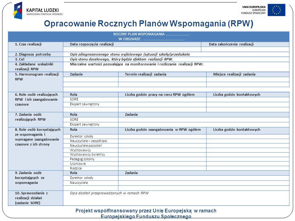 11 Opracowanie Rocznych Planów Wspomagania (RPW ) Projekt współfinansowany przez Unię Europejską w ramach Europejskiego Funduszu Społecznego ROCZNY PLAN WSPOMAGANIA ……………………..