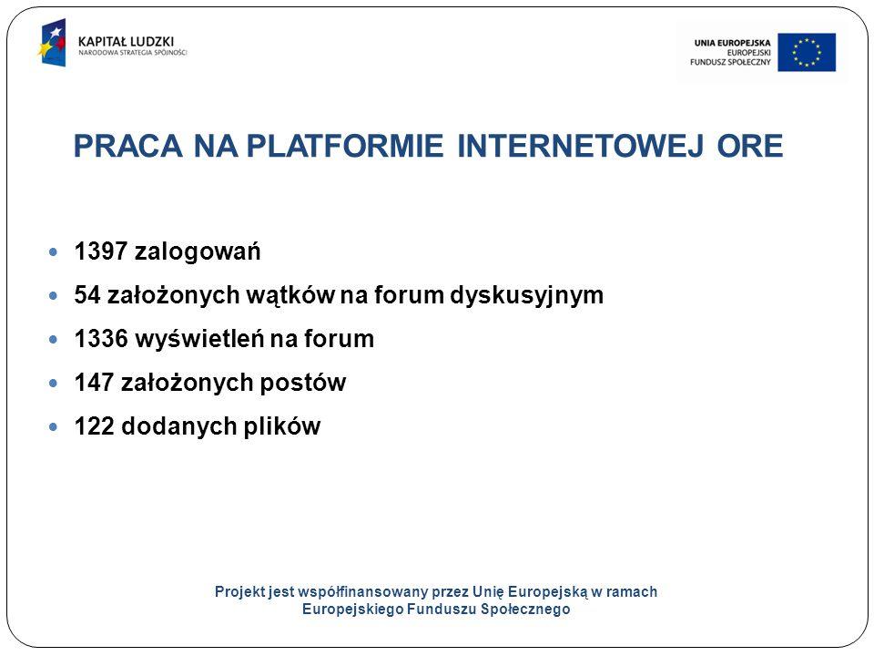 16 PRACA NA PLATFORMIE INTERNETOWEJ ORE 1397 zalogowań 54 założonych wątków na forum dyskusyjnym 1336 wyświetleń na forum 147 założonych postów 122 dodanych plików Projekt jest współfinansowany przez Unię Europejską w ramach Europejskiego Funduszu Społecznego