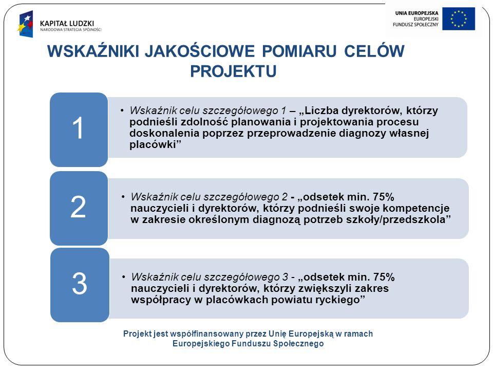 """18 WSKAŹNIKI JAKOŚCIOWE POMIARU CELÓW PROJEKTU Projekt jest współfinansowany przez Unię Europejską w ramach Europejskiego Funduszu Społecznego Wskaźnik celu szczegółowego 1 – """"Liczba dyrektorów, którzy podnieśli zdolność planowania i projektowania procesu doskonalenia poprzez przeprowadzenie diagnozy własnej placówki 1 Wskaźnik celu szczegółowego 2 - """"odsetek min."""