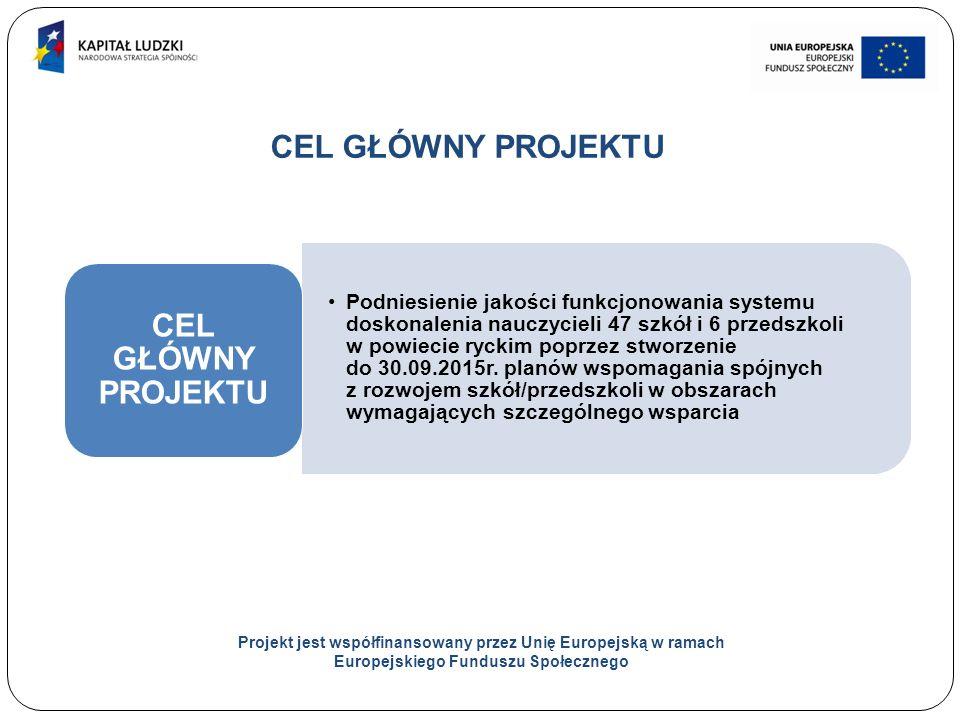 3 CEL GŁÓWNY PROJEKTU Projekt jest współfinansowany przez Unię Europejską w ramach Europejskiego Funduszu Społecznego Podniesienie jakości funkcjonowania systemu doskonalenia nauczycieli 47 szkół i 6 przedszkoli w powiecie ryckim poprzez stworzenie do 30.09.2015r.