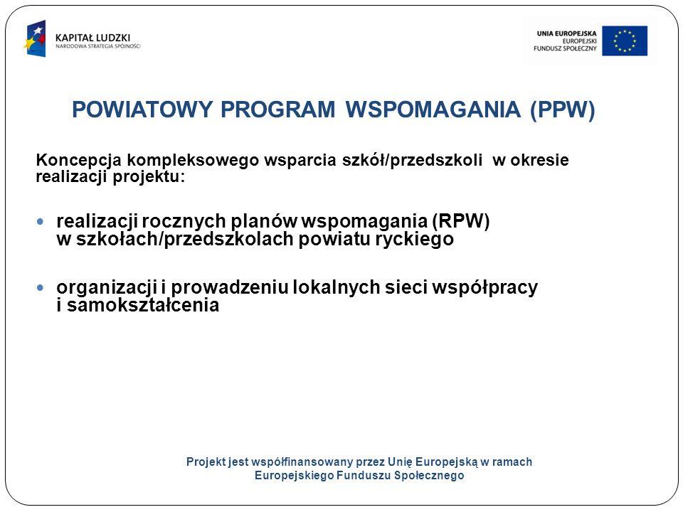 6 POWIATOWY PROGRAM WSPOMAGANIA (PPW) Koncepcja kompleksowego wsparcia szkół/przedszkoli w okresie realizacji projektu: realizacji rocznych planów wspomagania (RPW) w szkołach/przedszkolach powiatu ryckiego organizacji i prowadzeniu lokalnych sieci współpracy i samokształcenia Projekt jest współfinansowany przez Unię Europejską w ramach Europejskiego Funduszu Społecznego