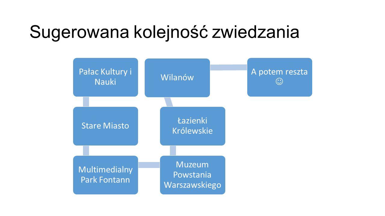 Sugerowana kolejność zwiedzania Pałac Kultury i Nauki Stare Miasto Multimedialny Park Fontann Muzeum Powstania Warszawskiego Łazienki Królewskie Wilanów A potem reszta