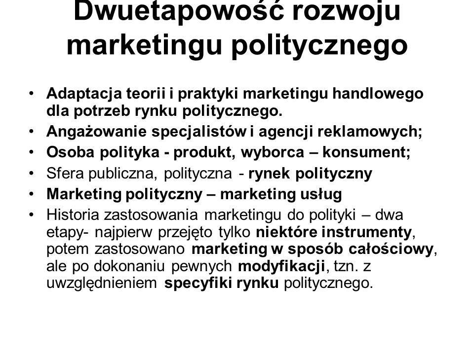 Dwuetapowość rozwoju marketingu politycznego Adaptacja teorii i praktyki marketingu handlowego dla potrzeb rynku politycznego. Angażowanie specjalistó