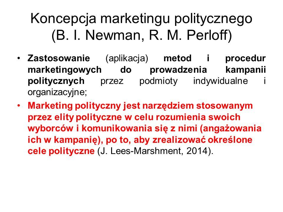 Koncepcja marketingu politycznego (B. I. Newman, R. M. Perloff) Zastosowanie (aplikacja) metod i procedur marketingowych do prowadzenia kampanii polit