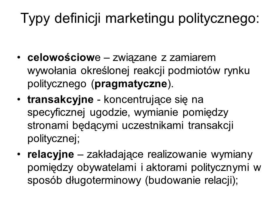 Typy definicji marketingu politycznego: celowościowe – związane z zamiarem wywołania określonej reakcji podmiotów rynku politycznego (pragmatyczne). t