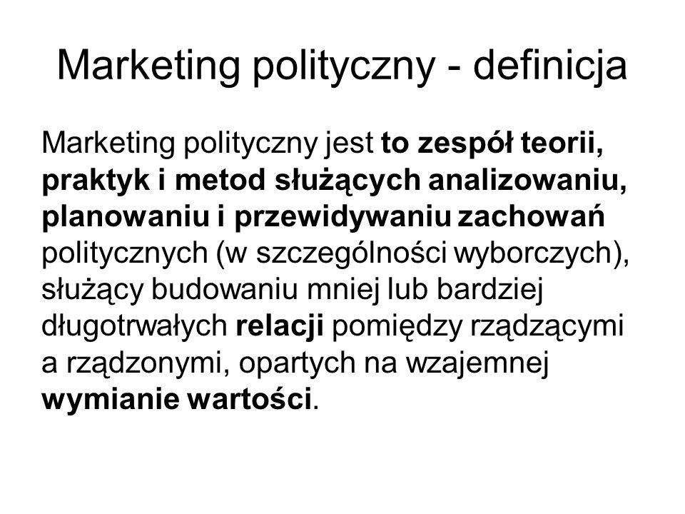 Marketing polityczny - definicja Marketing polityczny jest to zespół teorii, praktyk i metod służących analizowaniu, planowaniu i przewidywaniu zachow