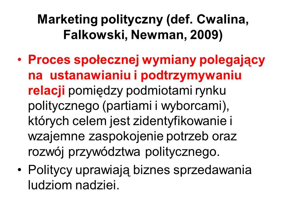 Marketing polityczny (def. Cwalina, Falkowski, Newman, 2009) Proces społecznej wymiany polegający na ustanawianiu i podtrzymywaniu relacji pomiędzy po
