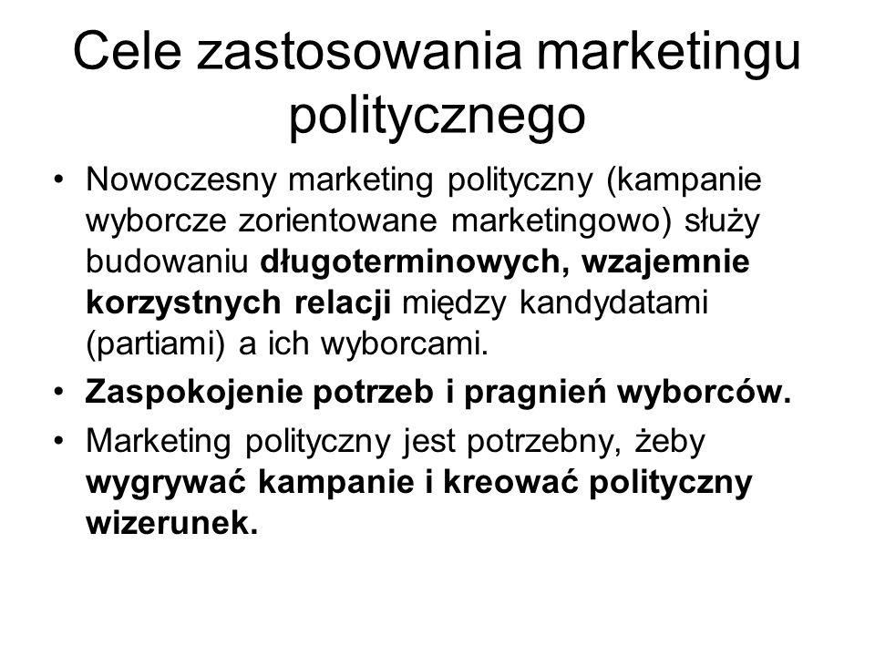 Cele zastosowania marketingu politycznego Nowoczesny marketing polityczny (kampanie wyborcze zorientowane marketingowo) służy budowaniu długoterminowy
