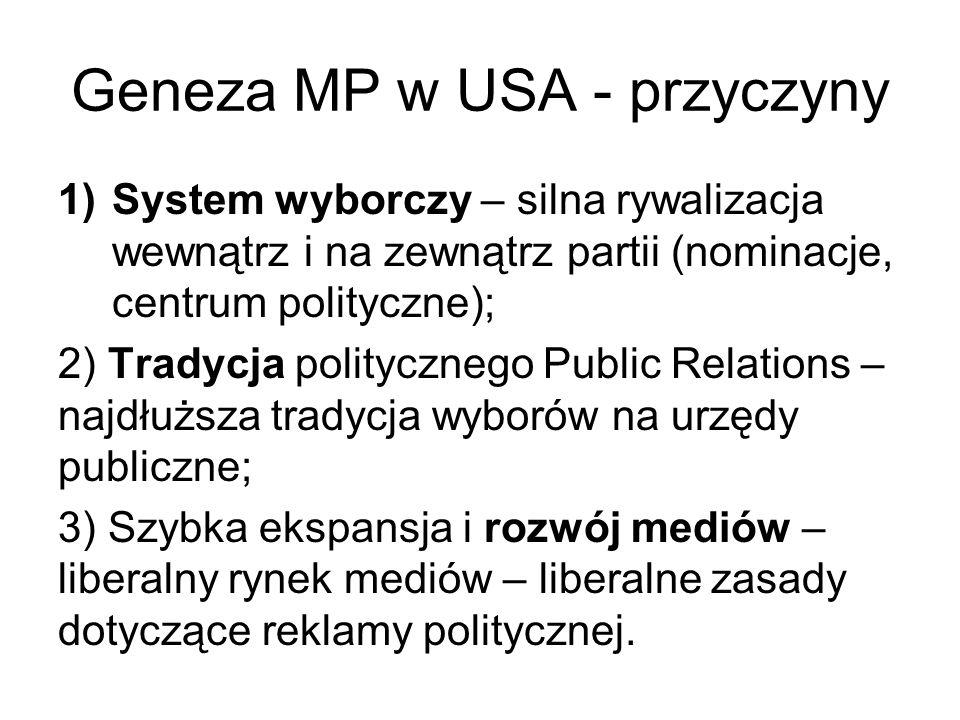 Geneza MP w USA - przyczyny 1)System wyborczy – silna rywalizacja wewnątrz i na zewnątrz partii (nominacje, centrum polityczne); 2) Tradycja polityczn