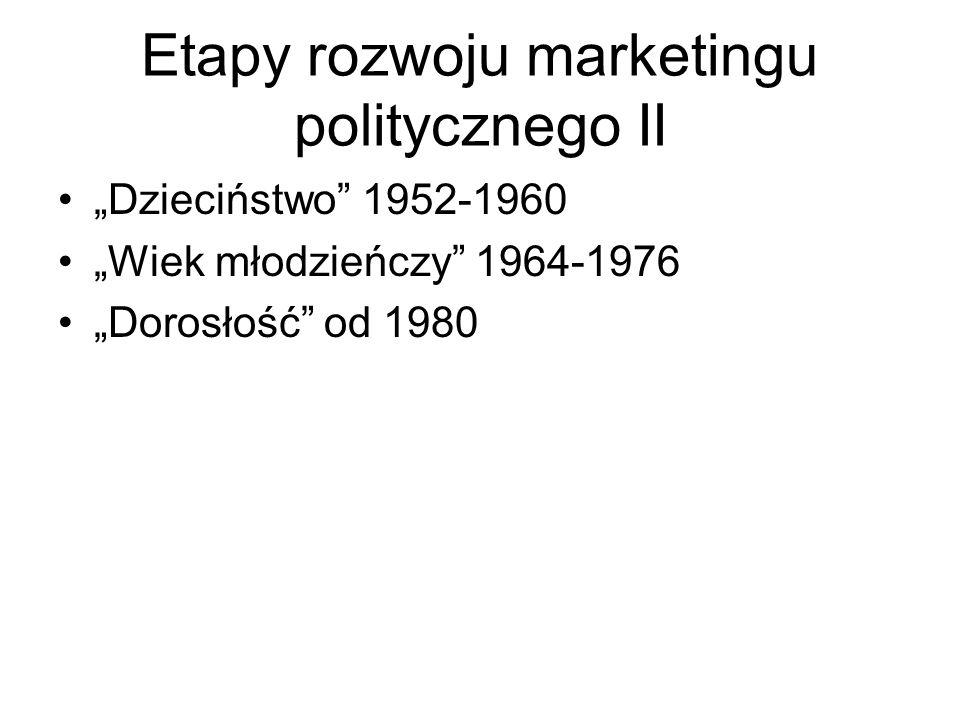 """Etapy rozwoju marketingu politycznego II """"Dzieciństwo"""" 1952-1960 """"Wiek młodzieńczy"""" 1964-1976 """"Dorosłość"""" od 1980"""