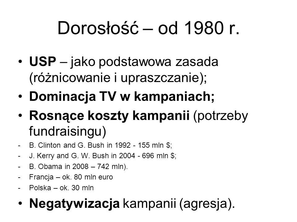 Dorosłość – od 1980 r. USP – jako podstawowa zasada (różnicowanie i upraszczanie); Dominacja TV w kampaniach; Rosnące koszty kampanii (potrzeby fundra