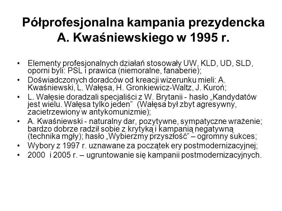 Półprofesjonalna kampania prezydencka A. Kwaśniewskiego w 1995 r. Elementy profesjonalnych działań stosowały UW, KLD, UD, SLD, oporni byli: PSL i praw