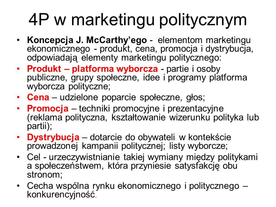 4P w marketingu politycznym Koncepcja J. McCarthy'ego - elementom marketingu ekonomicznego - produkt, cena, promocja i dystrybucja, odpowiadają elemen