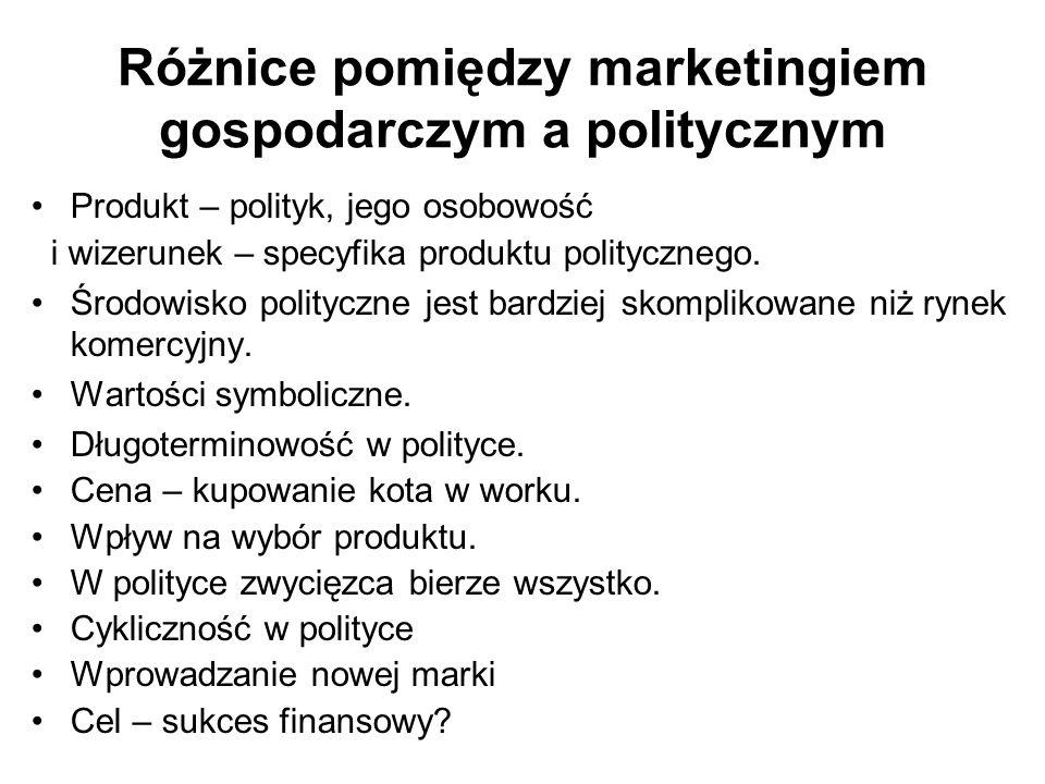 Różnice pomiędzy marketingiem gospodarczym a politycznym Produkt – polityk, jego osobowość i wizerunek – specyfika produktu politycznego. Środowisko p
