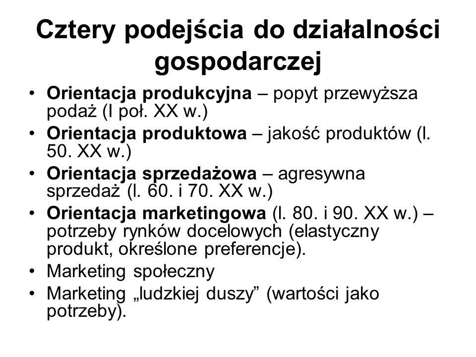 Cztery podejścia do działalności gospodarczej Orientacja produkcyjna – popyt przewyższa podaż (I poł. XX w.) Orientacja produktowa – jakość produktów