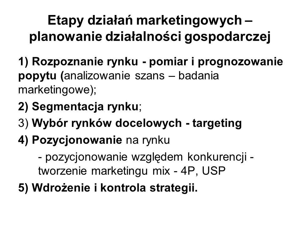 Etapy działań marketingowych – planowanie działalności gospodarczej 1) Rozpoznanie rynku - pomiar i prognozowanie popytu (analizowanie szans – badania