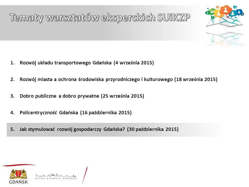 1.Rozwój układu transportowego Gdańska (4 września 2015) 2.Rozwój miasta a ochrona środowiska przyrodniczego i kulturowego (18 września 2015) 3.Dobro