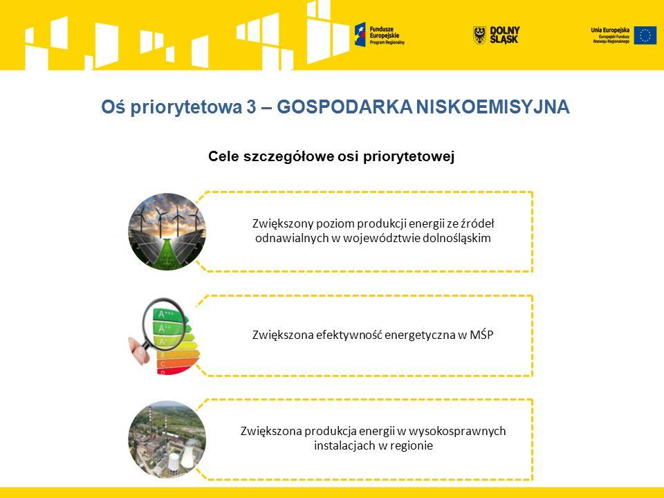 Cele szczegółowe osi priorytetowej Zwiększony poziom produkcji energii ze źródeł odnawialnych w województwie dolnośląskim Zwiększona efektywność energ