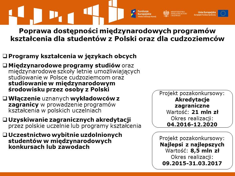 Poprawa dostępności międzynarodowych programów kształcenia dla studentów z Polski oraz dla cudzoziemców  Programy kształcenia w językach obcych  Międzynarodowe programy studiów oraz międzynarodowe szkoły letnie umożliwiających studiowanie w Polsce cudzoziemcom oraz studiowanie w międzynarodowym środowisku przez osoby z Polski  Włączenie uznanych wykładowców z zagranicy w prowadzenie programów kształcenia w polskich uczelniach  Uzyskiwanie zagranicznych akredytacji przez polskie uczelnie lub programy kształcenia  Uczestnictwo wybitnie uzdolnionych studentów w międzynarodowych konkursach lub zawodach Projekt pozakonkursowy: Najlepsi z najlepszych Wartość: 8,5 mln zł Okres realizacji: 09.2015-31.03.2017 Projekt pozakonkursowy: Akredytacje zagraniczne Wartość: 21 mln zł Okres realizacji: 04.2016-12.2020