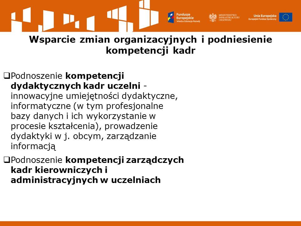Wsparcie zmian organizacyjnych i podniesienie kompetencji kadr  Podnoszenie kompetencji dydaktycznych kadr uczelni - innowacyjne umiejętności dydaktyczne, informatyczne (w tym profesjonalne bazy danych i ich wykorzystanie w procesie kształcenia), prowadzenie dydaktyki w j.