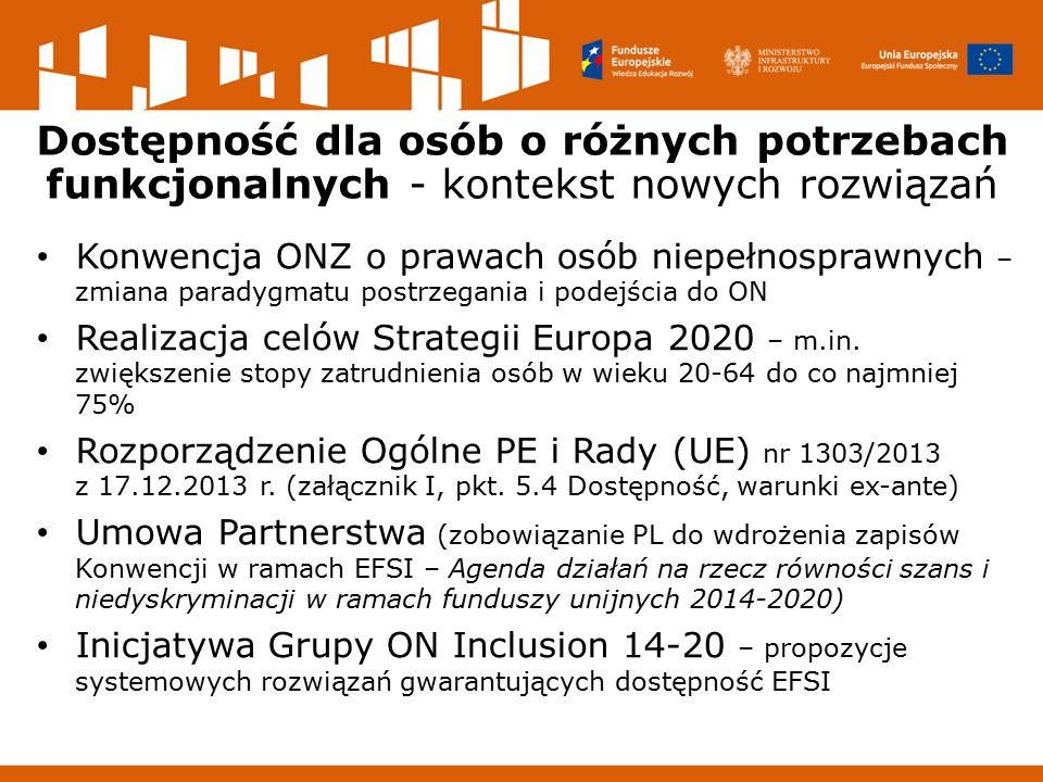 Dostępność dla osób o różnych potrzebach funkcjonalnych - kontekst nowych rozwiązań Konwencja ONZ o prawach osób niepełnosprawnych – zmiana paradygmatu postrzegania i podejścia do ON Realizacja celów Strategii Europa 2020 – m.in.