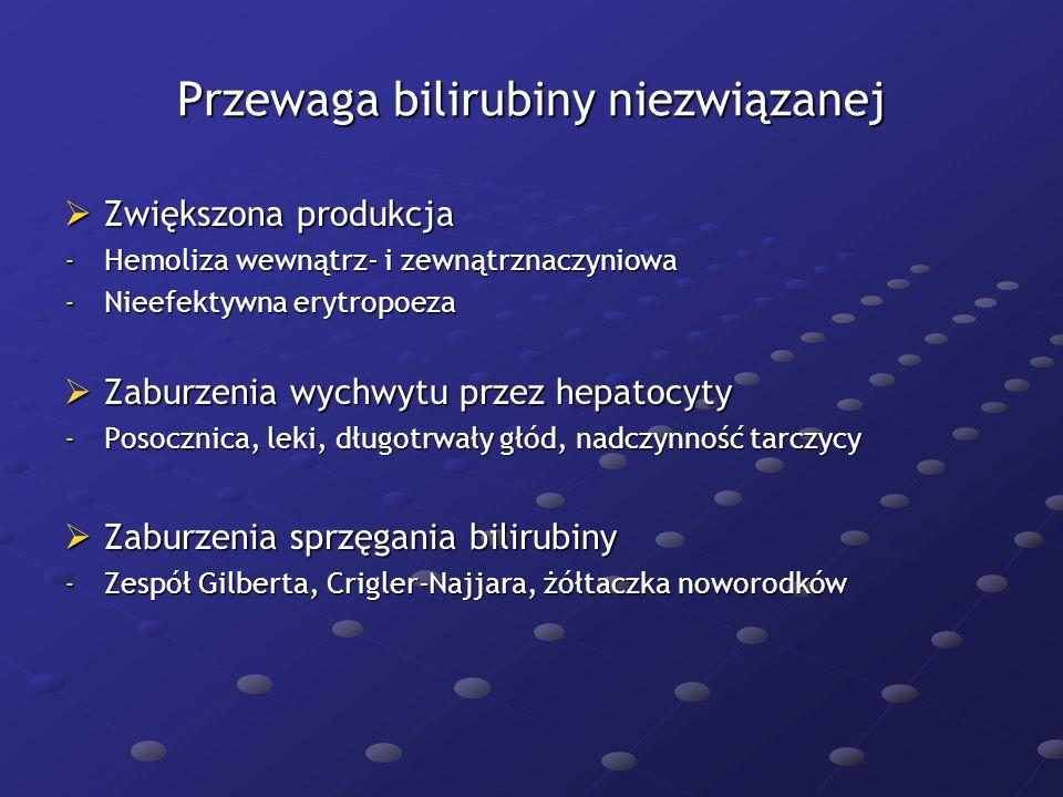 Przewaga bilirubiny niezwiązanej  Zwiększona produkcja -Hemoliza wewnątrz- i zewnątrznaczyniowa -Nieefektywna erytropoeza  Zaburzenia wychwytu przez