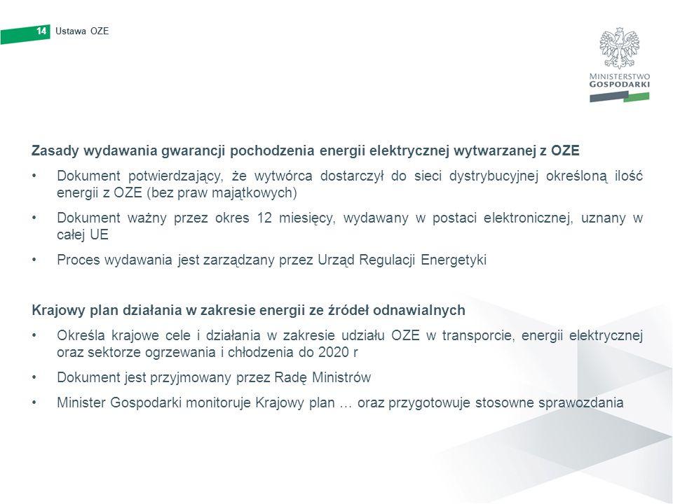 14Ustawa OZE14 Zasady wydawania gwarancji pochodzenia energii elektrycznej wytwarzanej z OZE Dokument potwierdzający, że wytwórca dostarczył do sieci