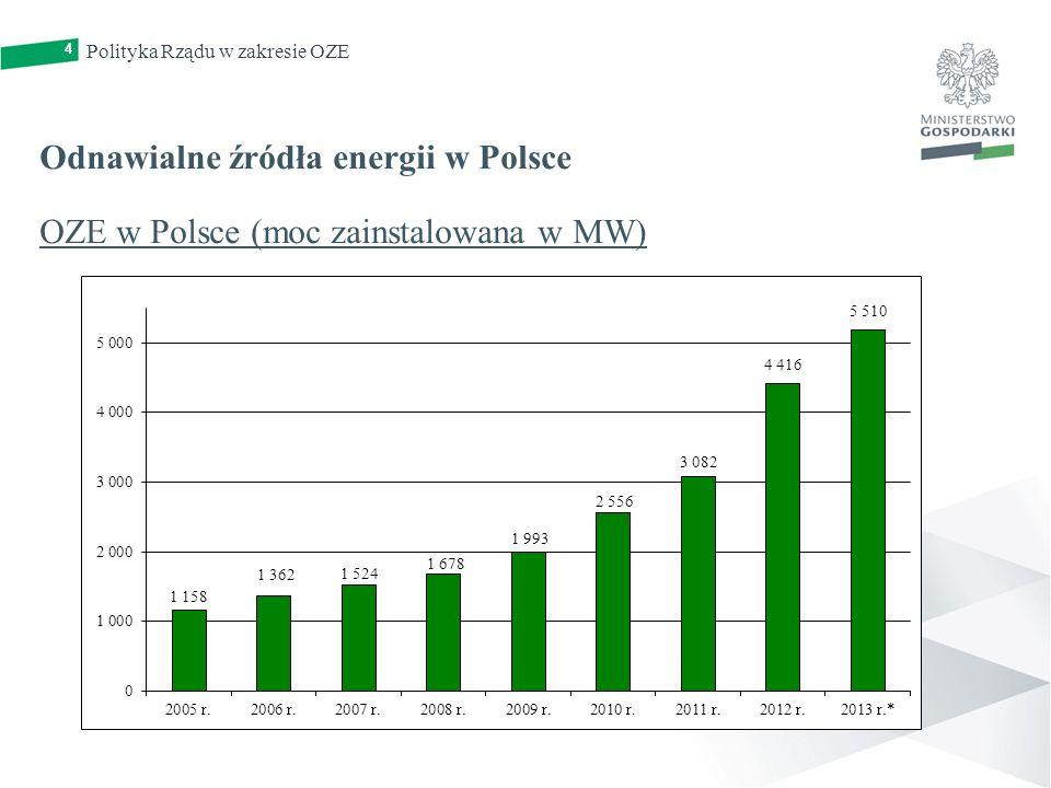 4 Odnawialne źródła energii w Polsce OZE w Polsce (moc zainstalowana w MW) Polityka Rządu w zakresie OZE