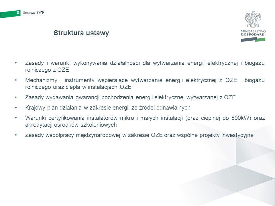 8Ustawa OZE8 Struktura ustawy Zasady i warunki wykonywania działalności dla wytwarzania energii elektrycznej i biogazu rolniczego z OZE Mechanizmy i i