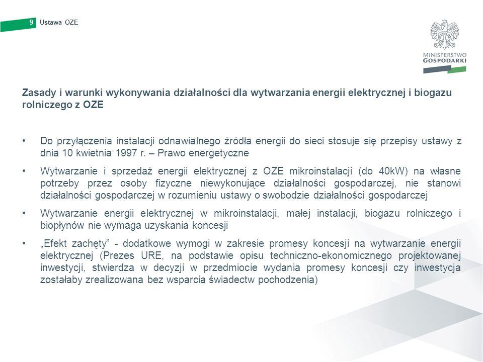 9Ustawa OZE9 Zasady i warunki wykonywania działalności dla wytwarzania energii elektrycznej i biogazu rolniczego z OZE Do przyłączenia instalacji odna